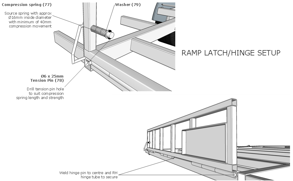 Rear-ramp-setup.png
