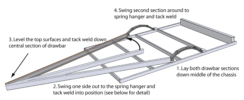 Single-axle-drawbar-setup.png