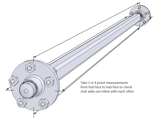 Stub-axle-check.png