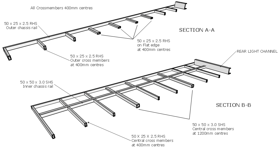 Chassis-split-view.png